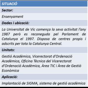 situacio_uvic